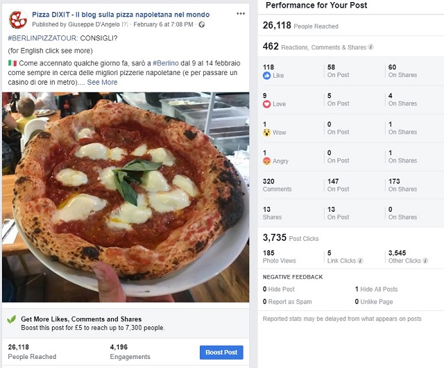 Post su Facebook ad alto engagement